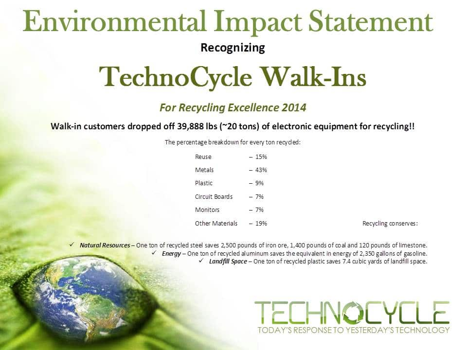 Environmental Impact - Walk-in Customers